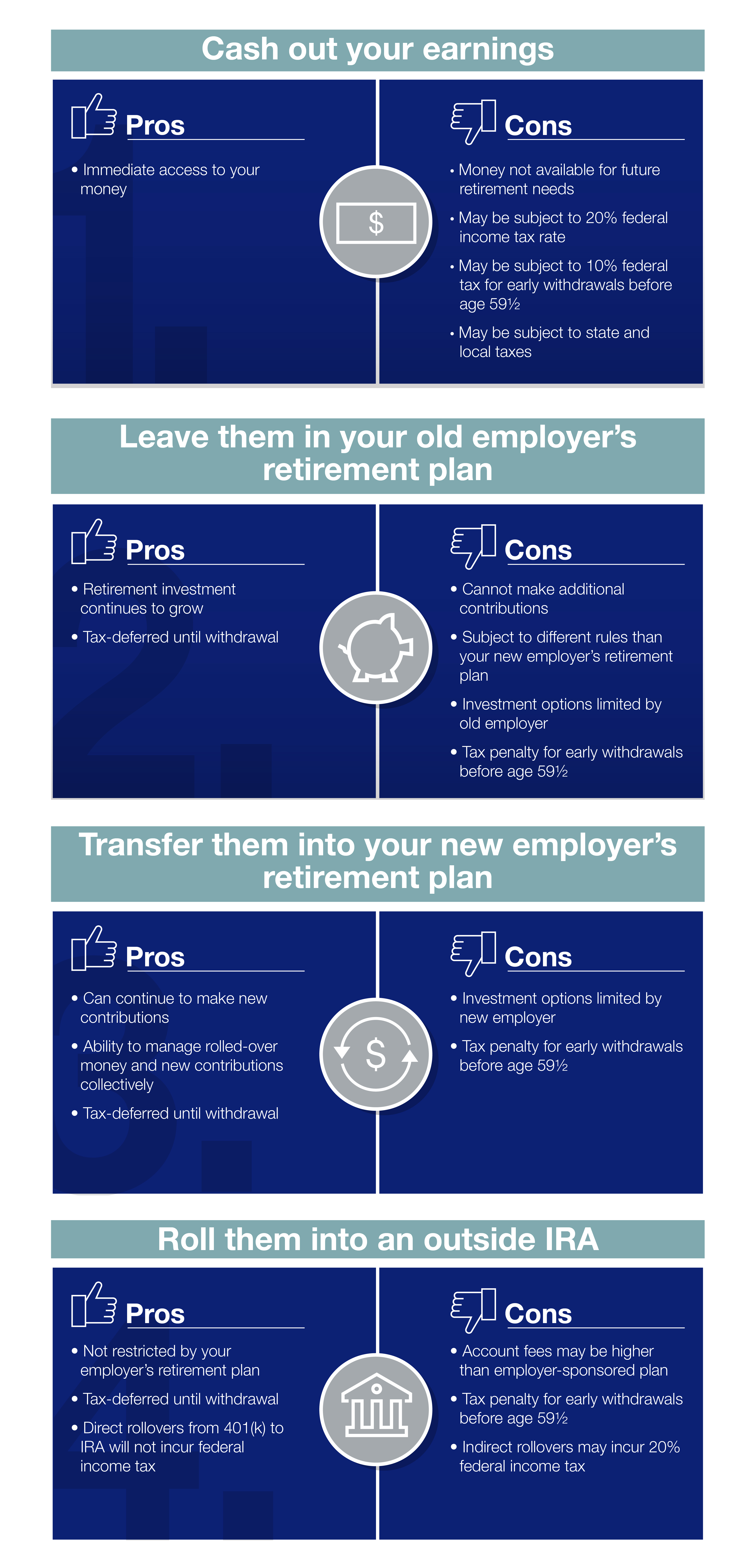 How to roll over your 401(k) infographic